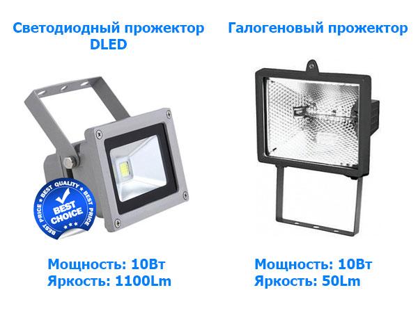 Светодиодные светильники DLED для уличной эксплуатации.